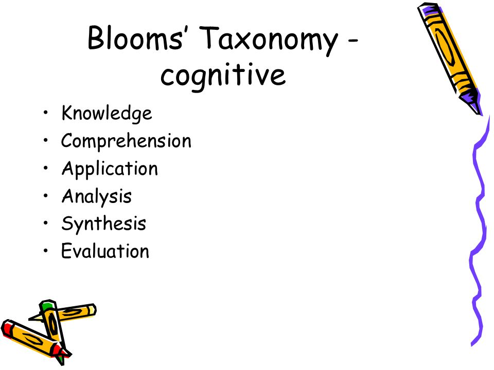 Blooms' Taxonomy - cognitive