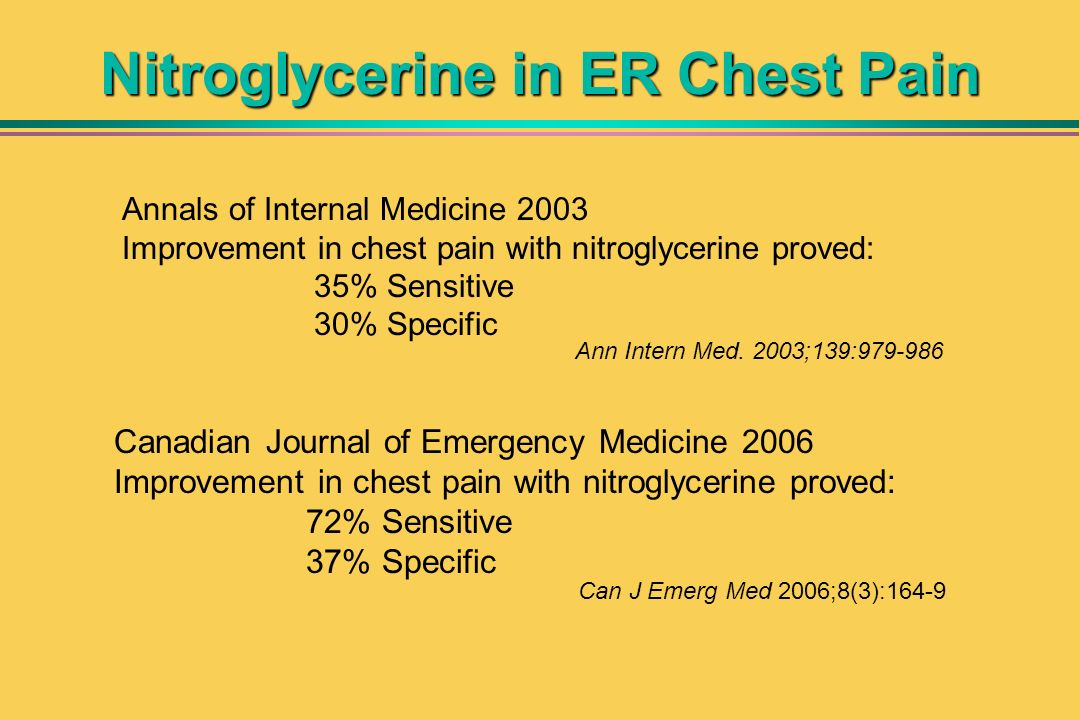 Nitroglycerine in ER Chest Pain