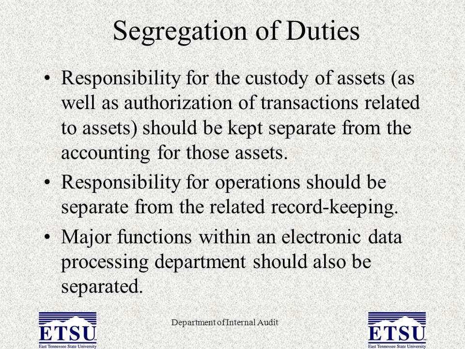 Department of Internal Audit