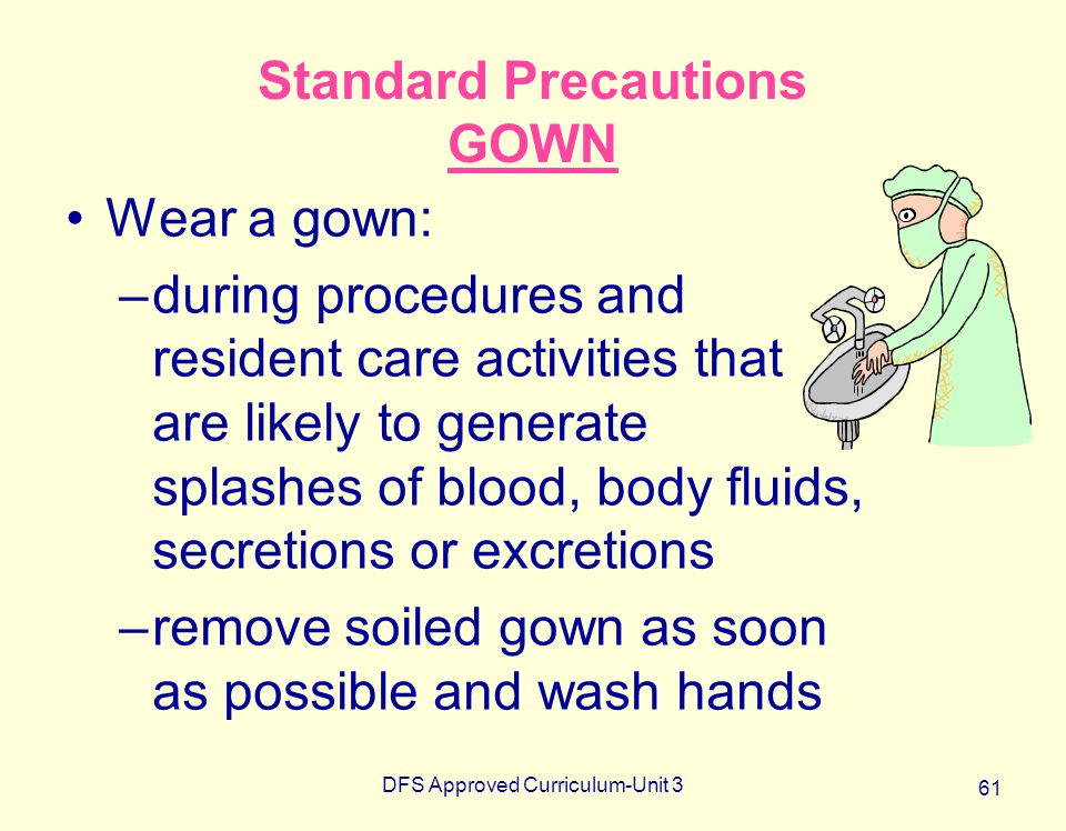 Standard Precautions GOWN