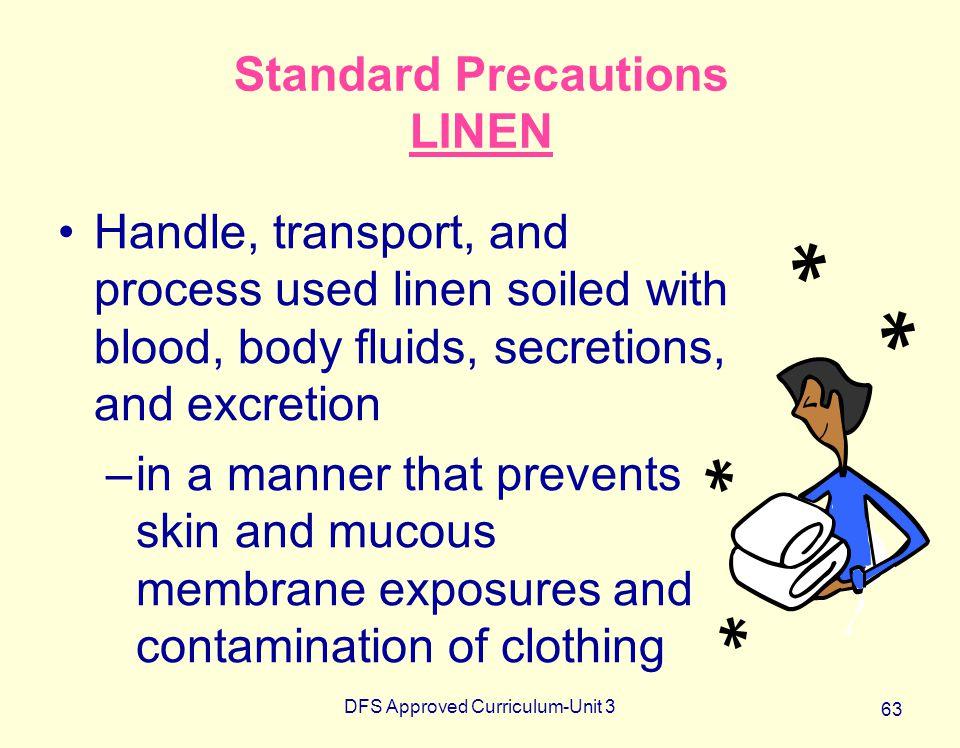 Standard Precautions LINEN