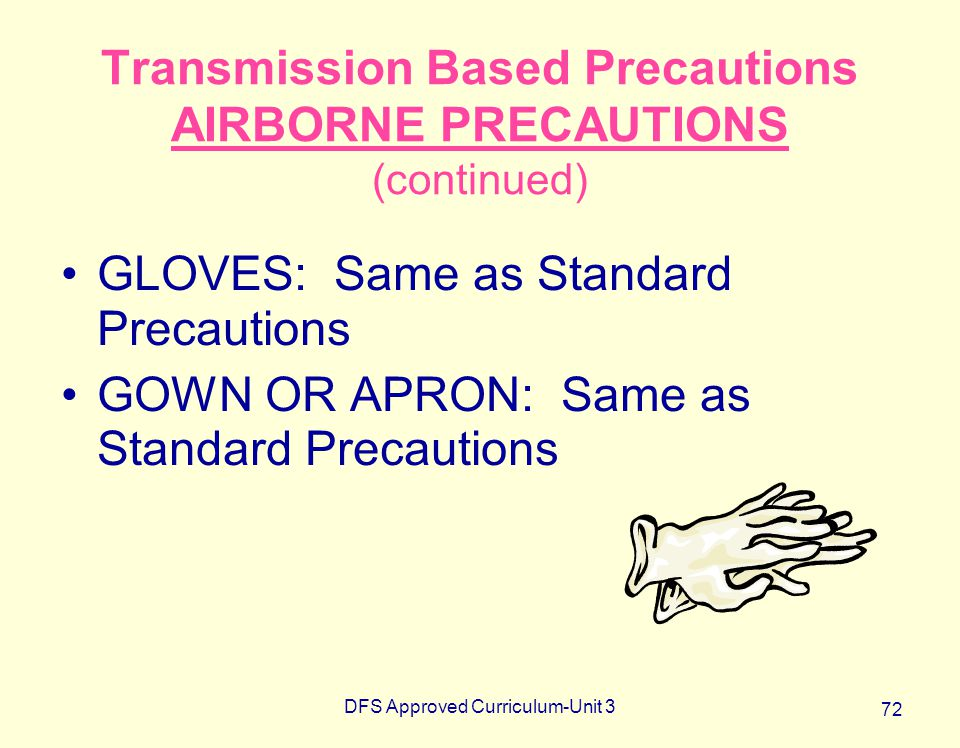 Transmission Based Precautions AIRBORNE PRECAUTIONS (continued)