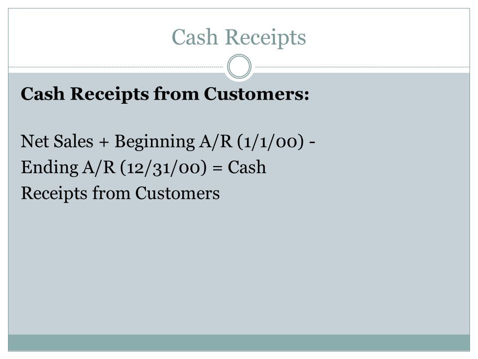 Cash Receipts Cash Receipts from Customers: Net Sales + Beginning A/R (1/1/00) - Ending A/R (12/31/00) = Cash Receipts from Customers