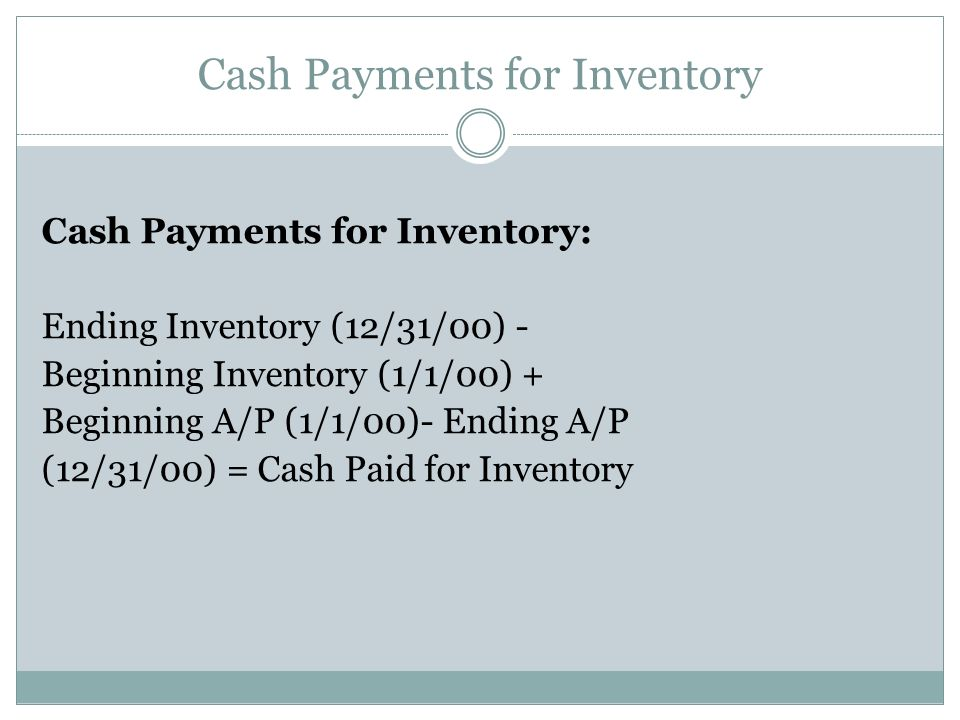 Cash Payments for Inventory