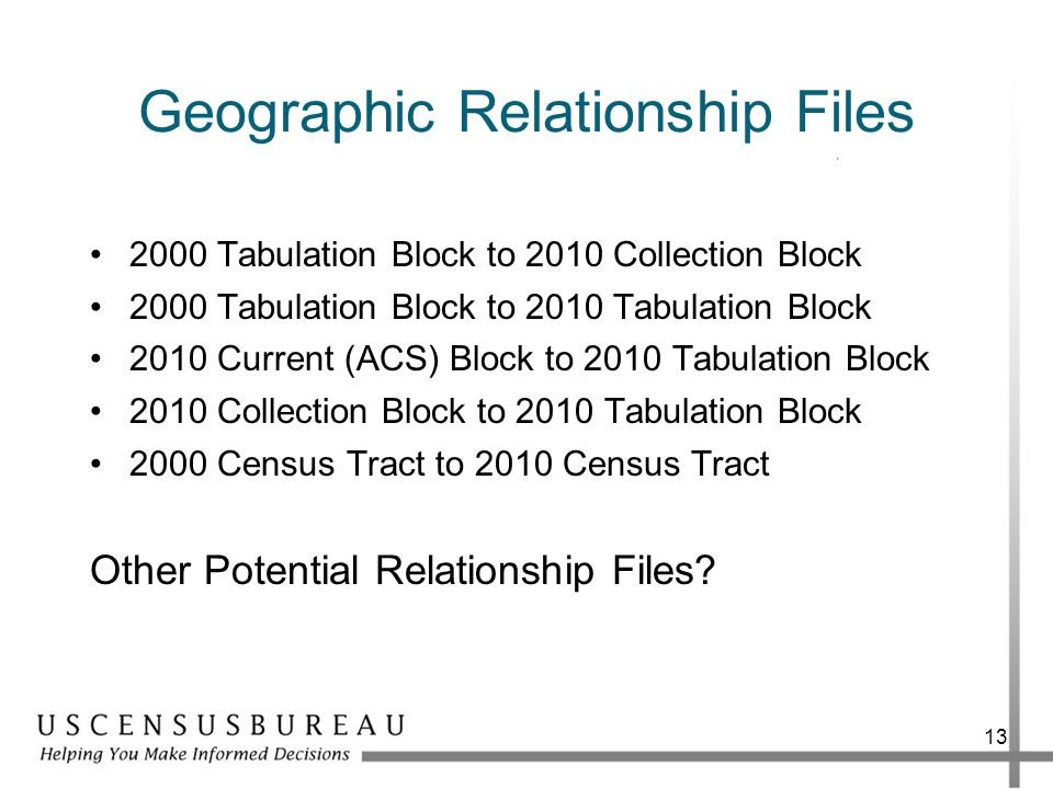 Geographic Relationship Files