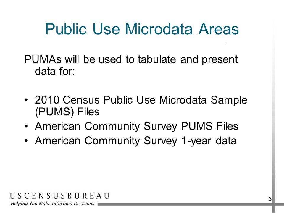 Public Use Microdata Areas