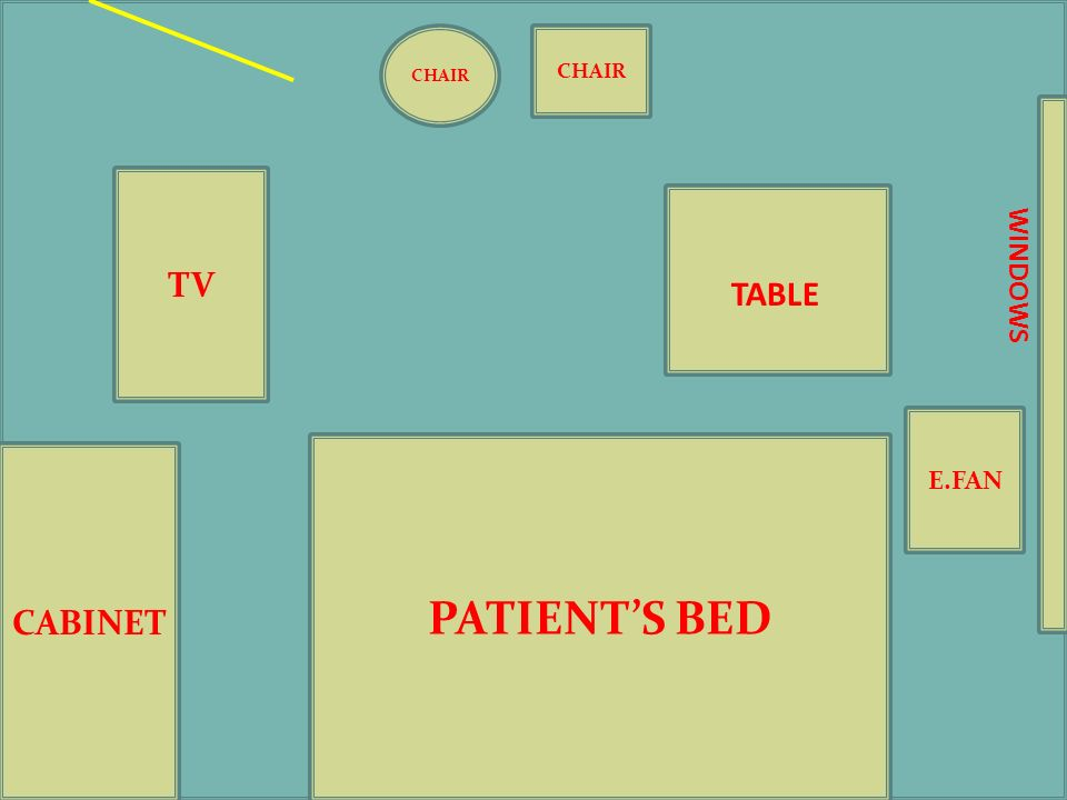 CHAIR CHAIR TV TABLE WINDOWS E.FAN PATIENT'S BED CABINET