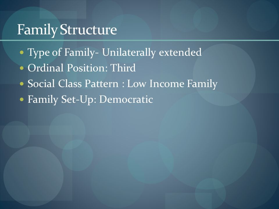 Family Structure Type of Family- Unilaterally extended