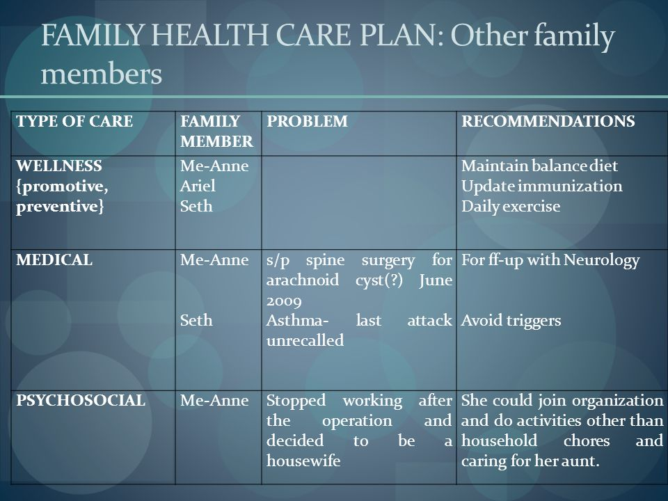 FAMILY HEALTH CARE PLAN: Other family members