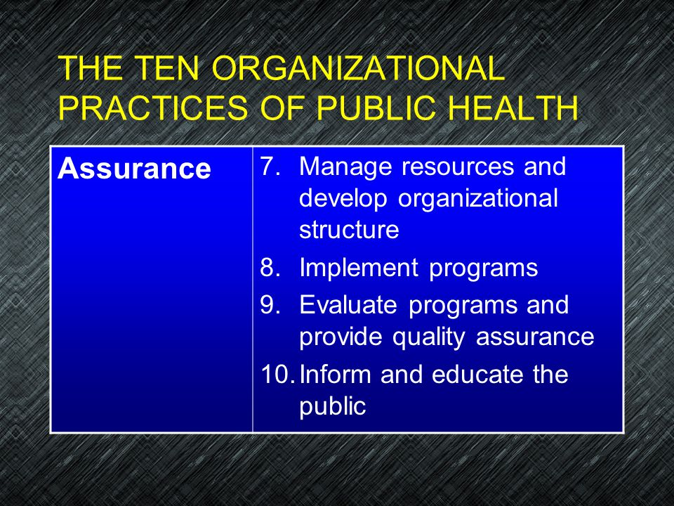 THE TEN ORGANIZATIONAL PRACTICES OF PUBLIC HEALTH