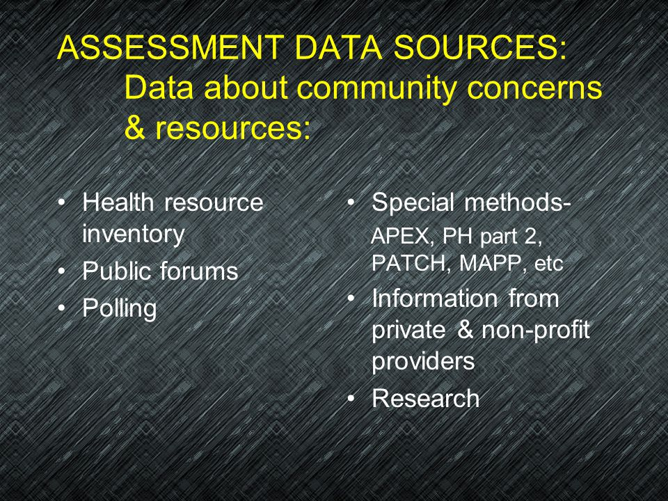 ASSESSMENT DATA SOURCES: Data about community concerns & resources: