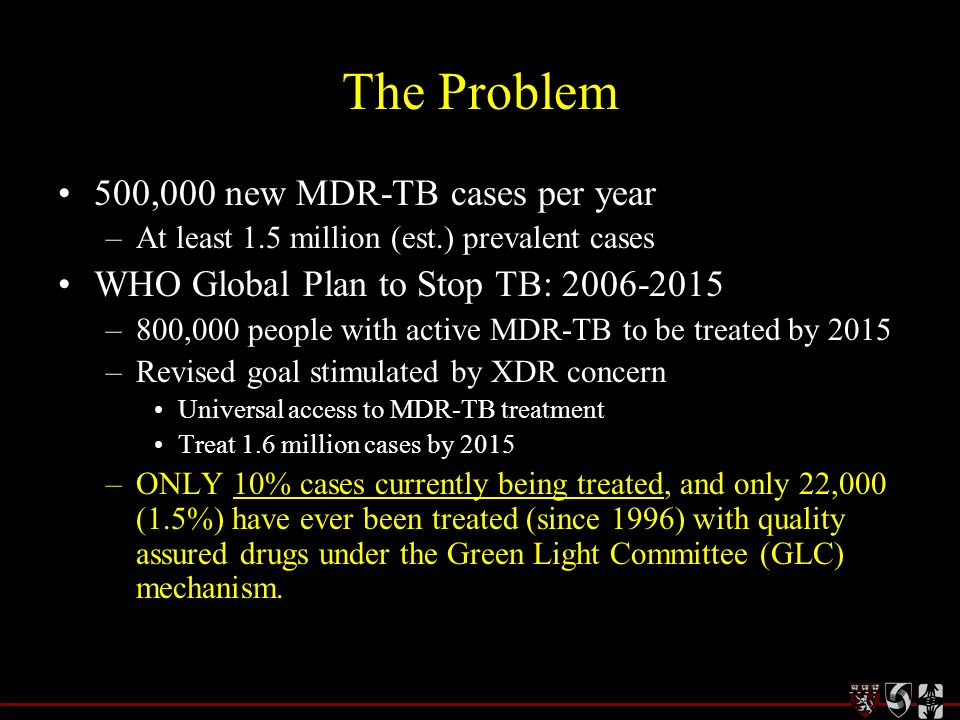 The Problem 500,000 new MDR-TB cases per year
