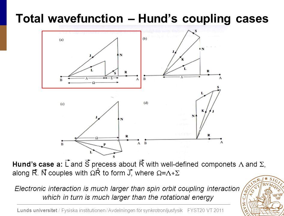 Total wavefunction – Hund's coupling cases