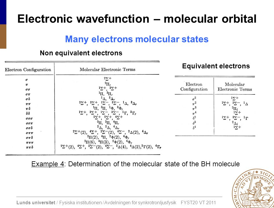 Electronic wavefunction – molecular orbital