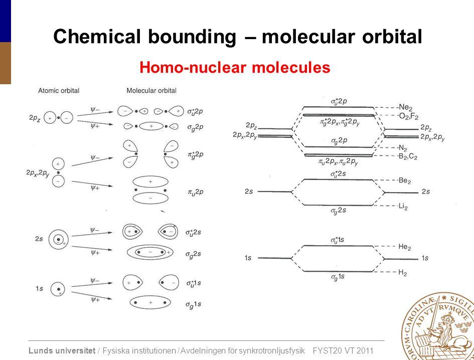 Chemical bounding – molecular orbital