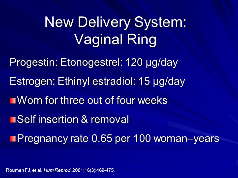 New Delivery System: Vaginal Ring
