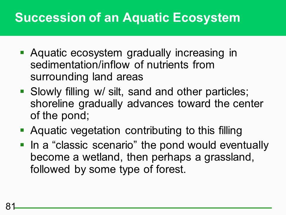 Succession of an Aquatic Ecosystem