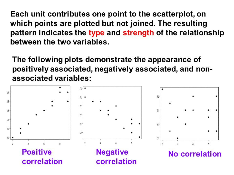 non linear relationship between two variables drawn