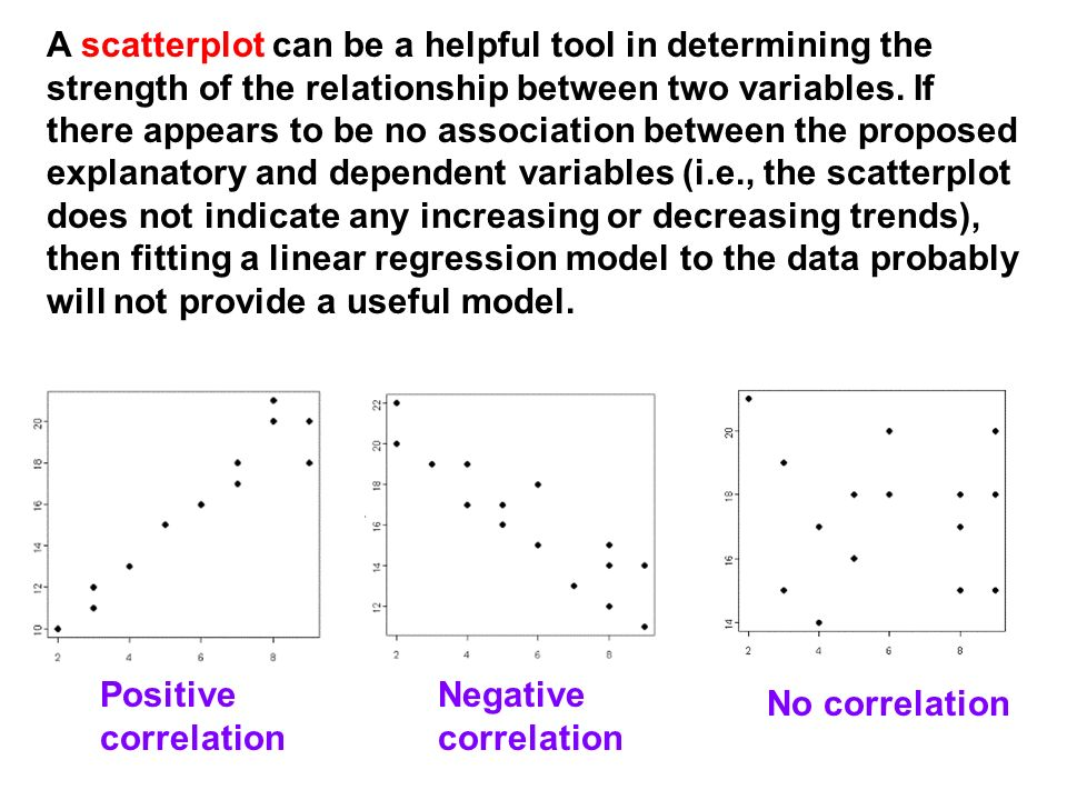 A scatterplot can be a helpful tool in determining the strength of the relationship between two variables. If there appears to be no association between the proposed explanatory and dependent variables (i.e., the scatterplot does not indicate any increasing or decreasing trends), then fitting a linear regression model to the data probably will not provide a useful model.