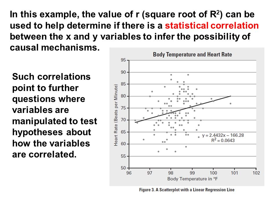 In this example, the value of r (square root of R2) can be used to help determine if there is a statistical correlation between the x and y variables to infer the possibility of causal mechanisms.