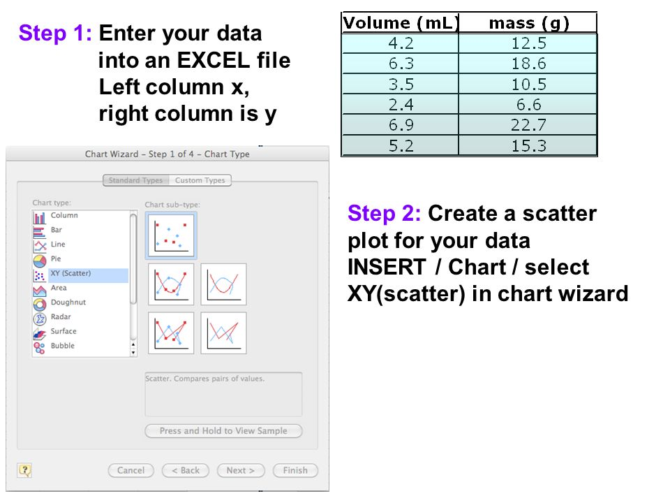 Step 1: Enter your data into an EXCEL file
