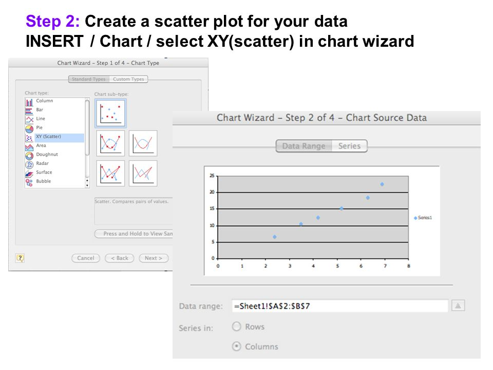 Step 2: Create a scatter plot for your data