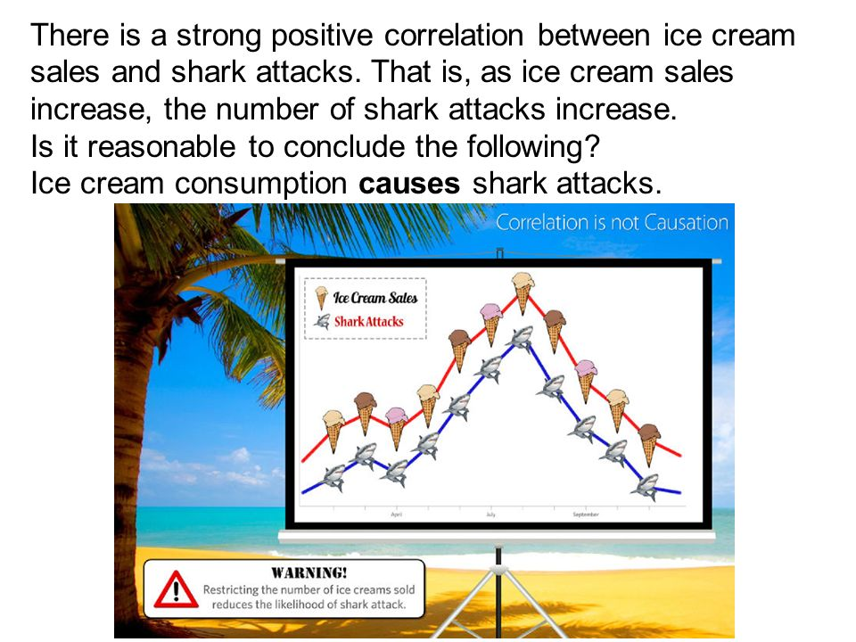 There is a strong positive correlation between ice cream sales and shark attacks.