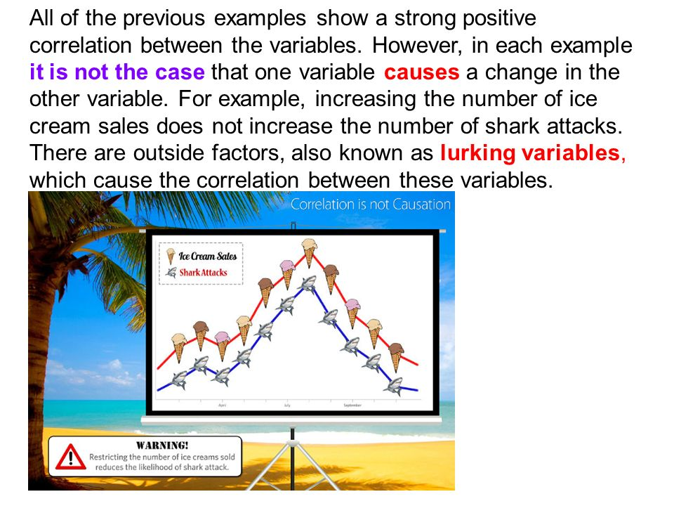 All of the previous examples show a strong positive correlation between the variables.