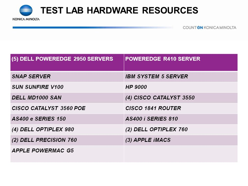 TEST LAB HARDWARE RESOURCES