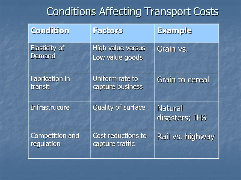 Conditions Affecting Transport Costs
