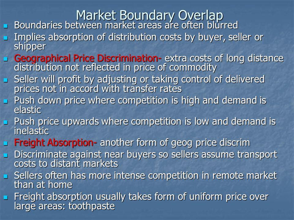Market Boundary Overlap