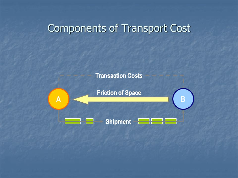 Components of Transport Cost