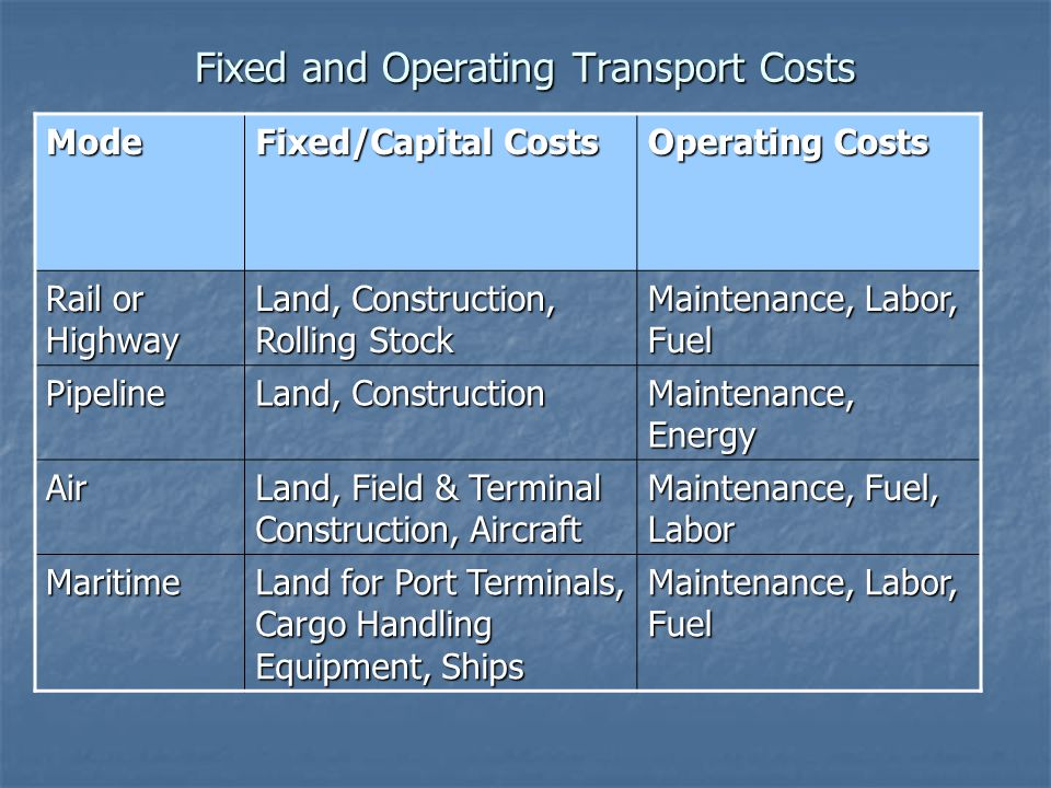 Fixed and Operating Transport Costs