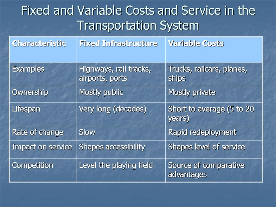 Fixed and Variable Costs and Service in the Transportation System