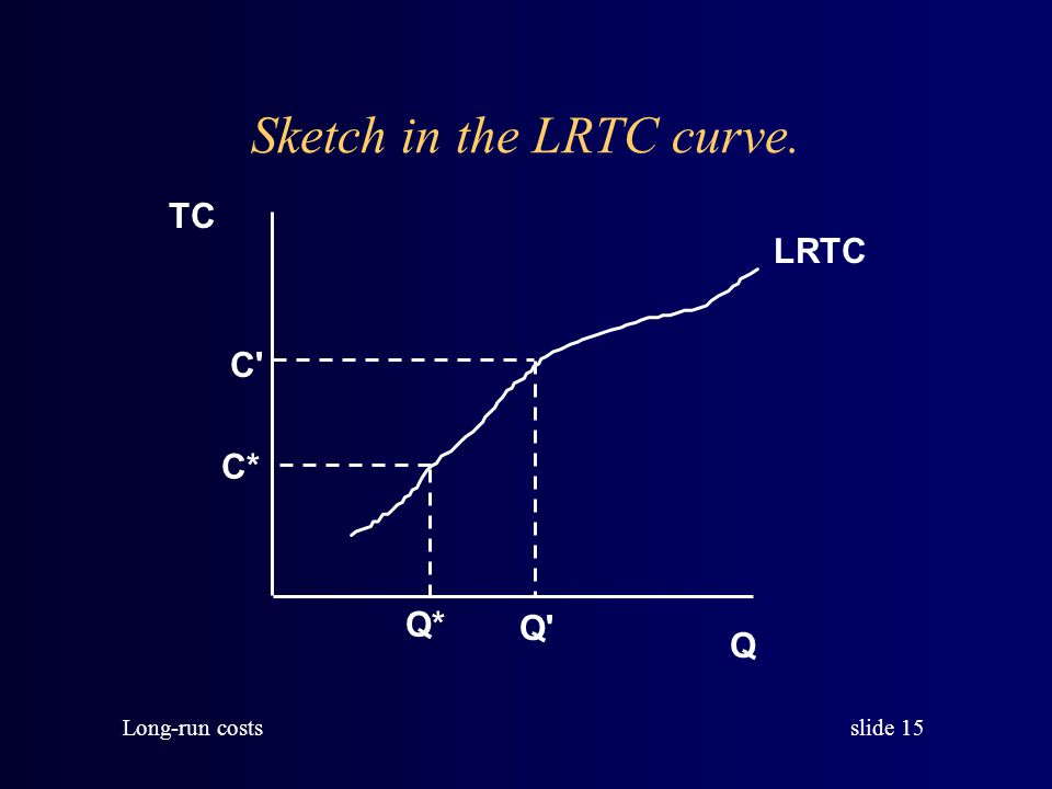 Sketch in the LRTC curve.