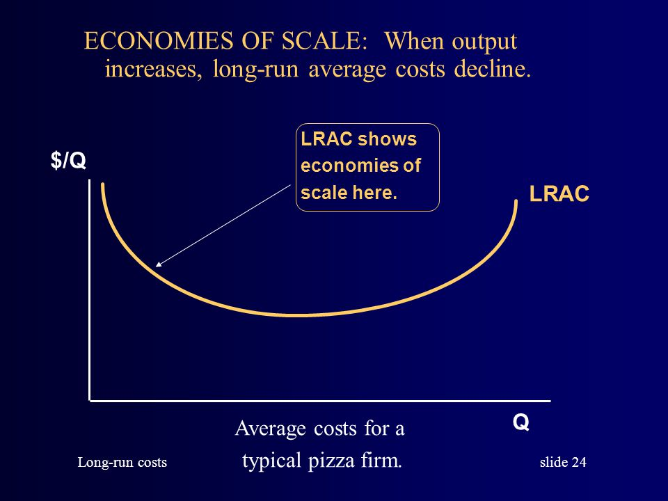 ECONOMIES OF SCALE: When output increases, long-run average costs decline.