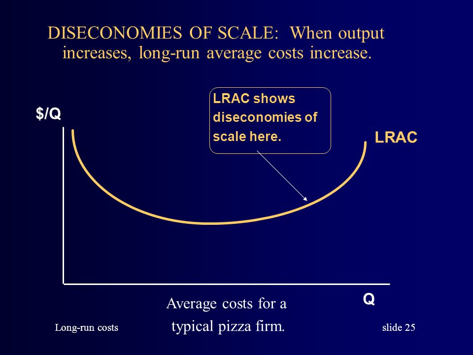 DISECONOMIES OF SCALE: When output increases, long-run average costs increase.