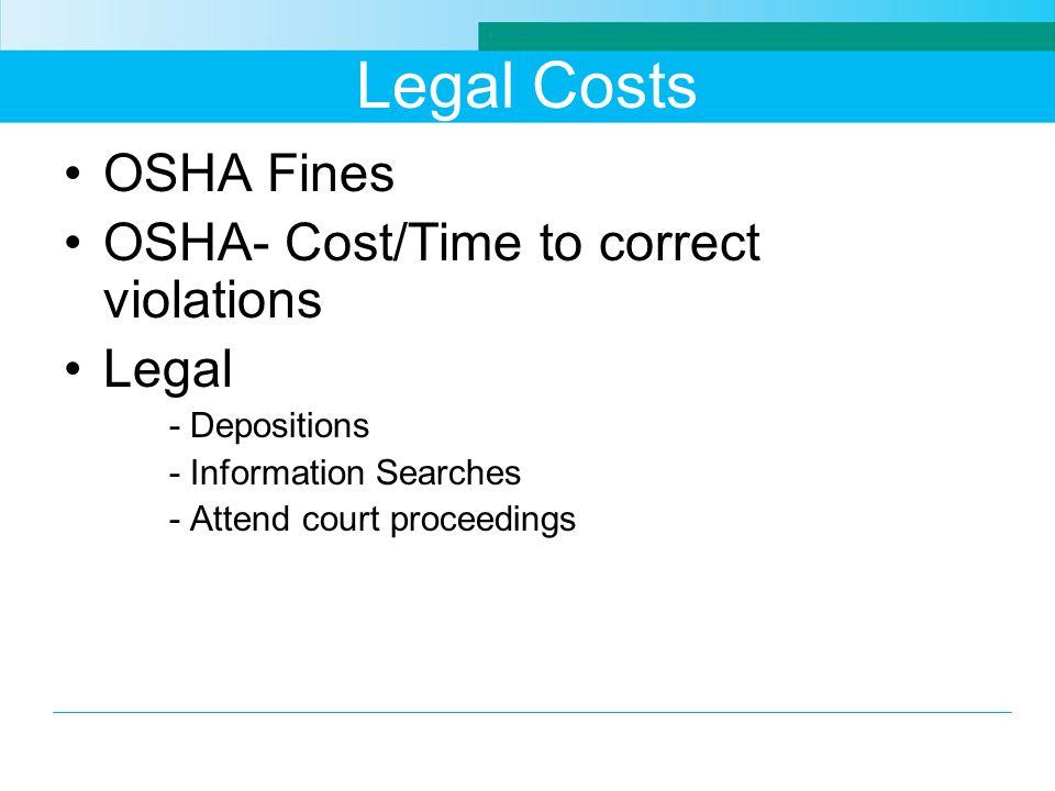 Legal Costs OSHA Fines OSHA- Cost/Time to correct violations Legal