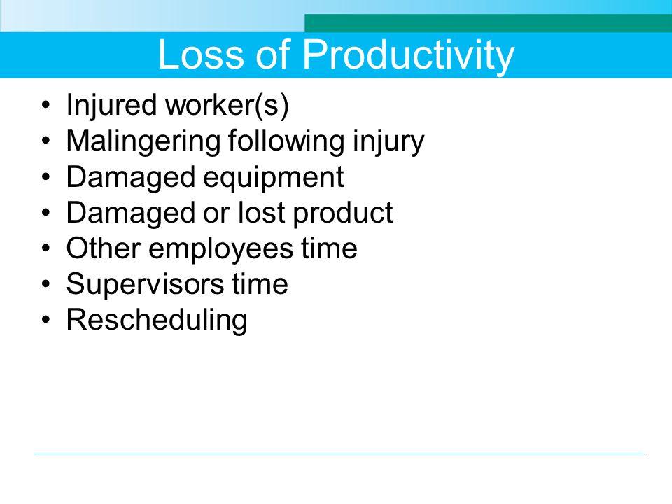 Loss of Productivity Injured worker(s) Malingering following injury
