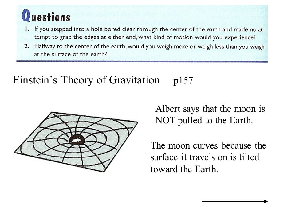 Einstein's Theory of Gravitation p157