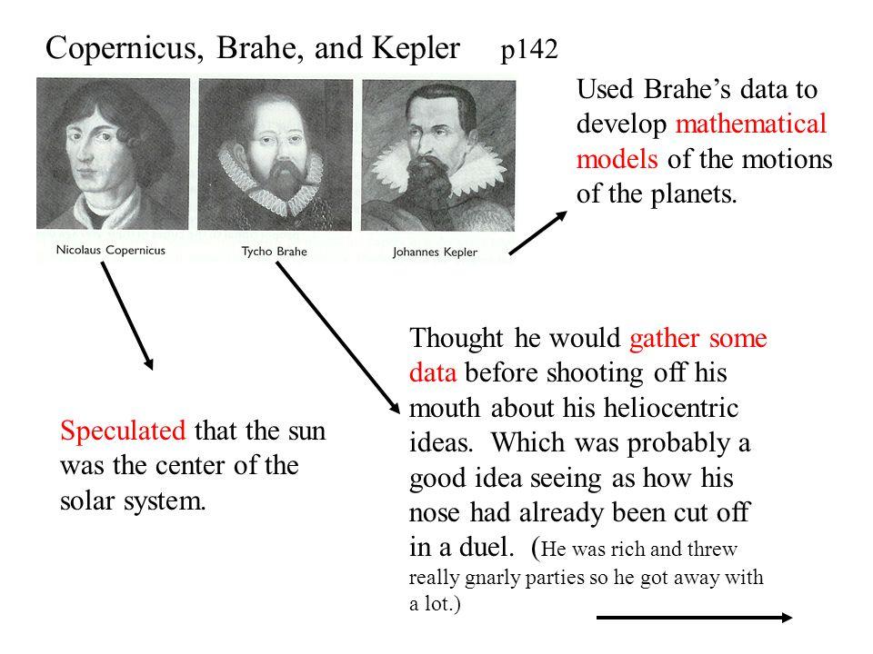 Copernicus, Brahe, and Kepler p142