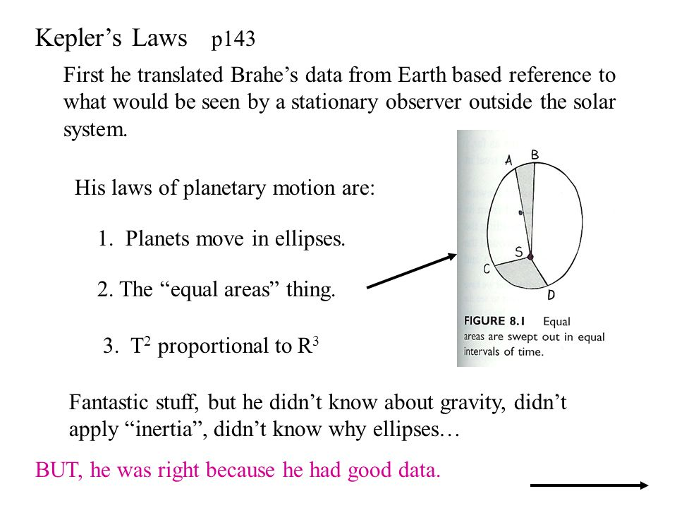 Kepler's Laws p143