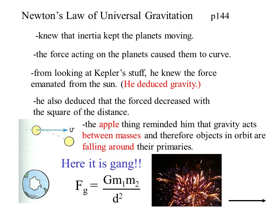 Newton's Law of Universal Gravitation p144