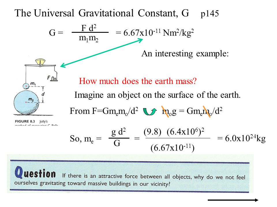 The Universal Gravitational Constant, G p145