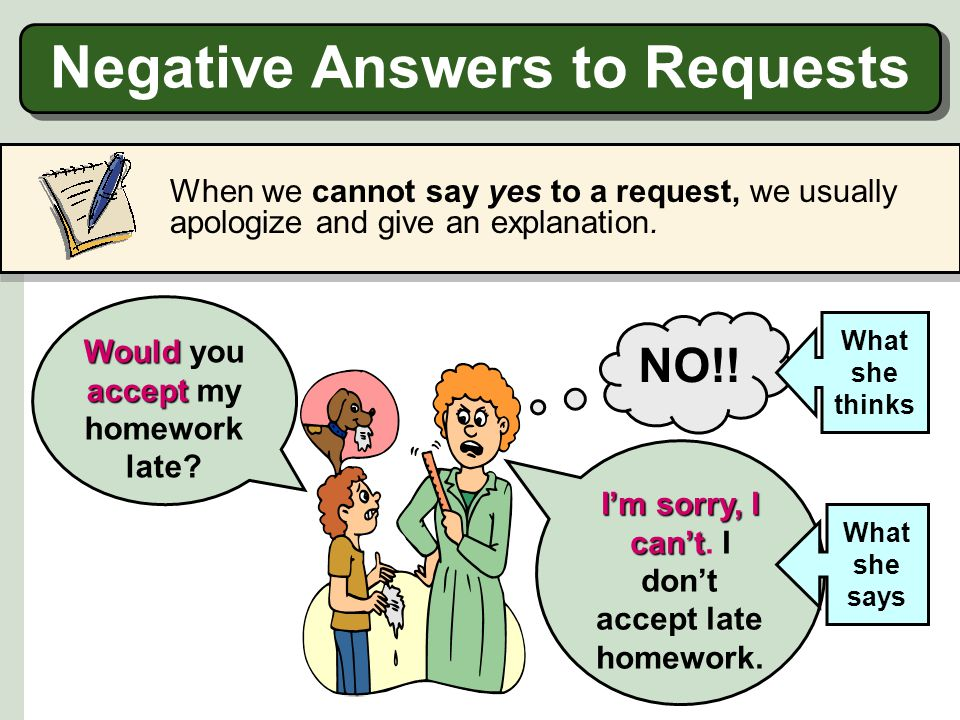 Negative Answers to Requests