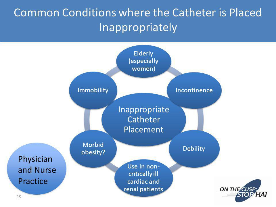 Common Conditions where the Catheter is Placed Inappropriately