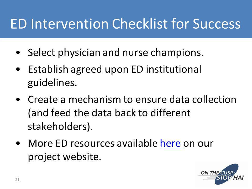 ED Intervention Checklist for Success