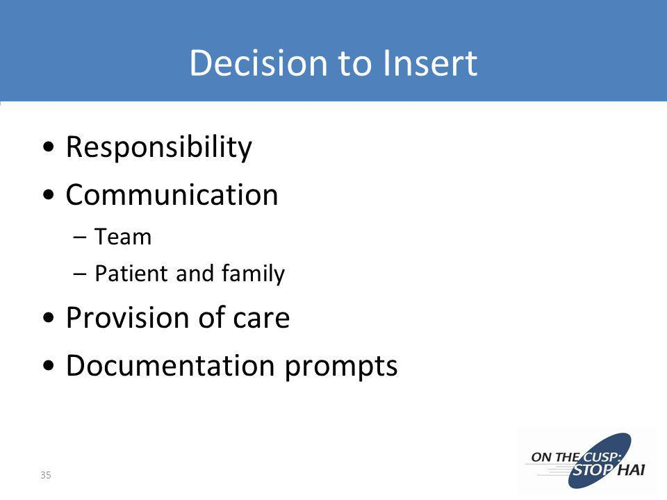 Decision to Insert Responsibility Communication Provision of care