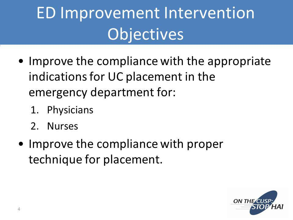 ED Improvement Intervention Objectives
