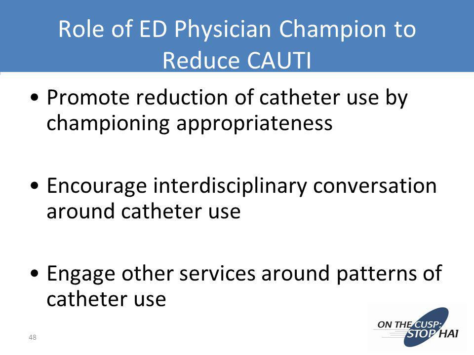 Role of ED Physician Champion to Reduce CAUTI
